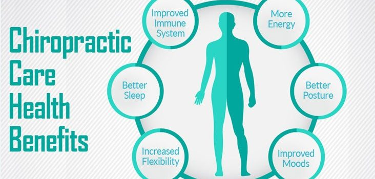 Health Benefits Of Chiropractic Care